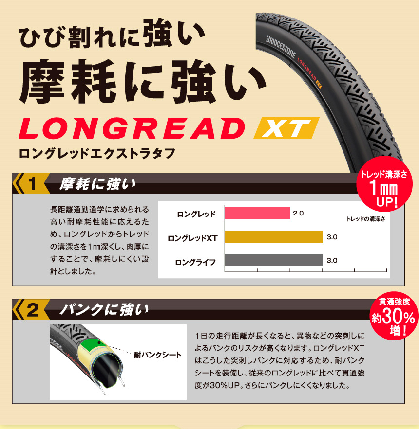 CT-LRX27 ロングレッド XT クロサイド WO27x1-3/8 ワイヤービード