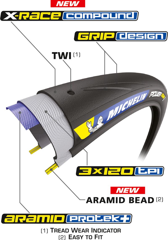 POWER ROAD(パワーロード)700X25C アラミドビード