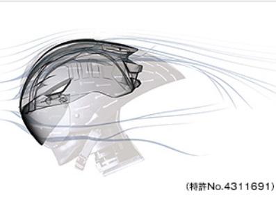 AERO-R1 TR(エアロR1 TR)ヘルメット