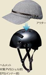 C641 バーチ ヘルメット