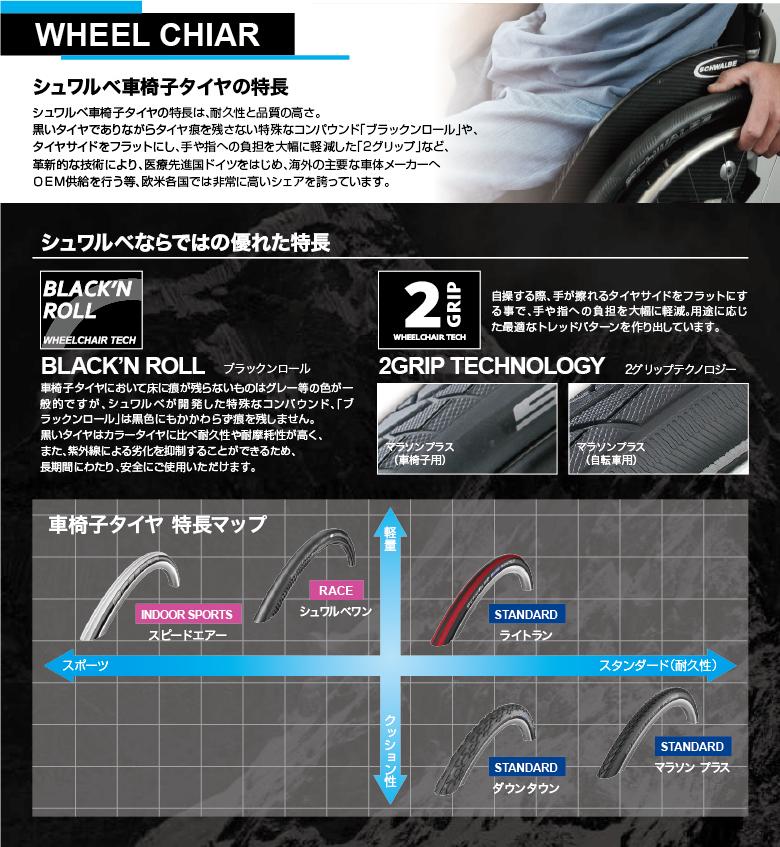 MARATHON PLUS(マラソンプラス)リフレックス 24x1.00 ワイヤービード(車椅子用)