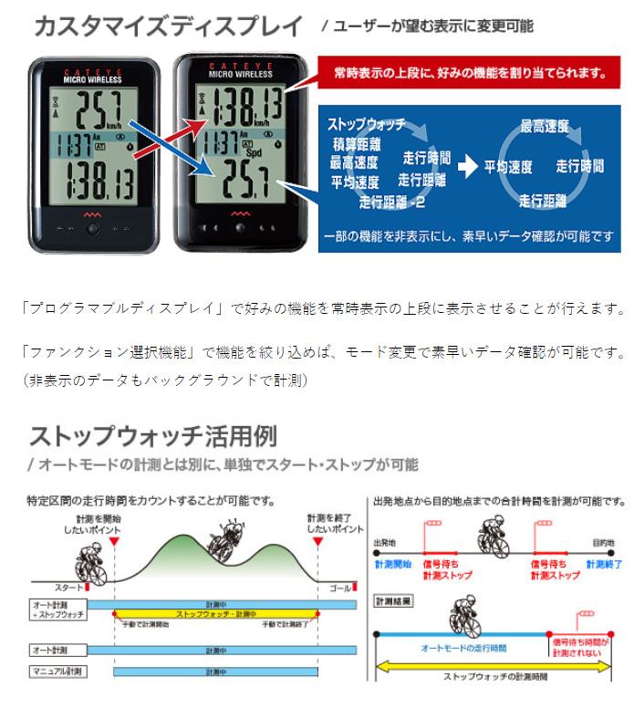 CC-MC200W MICRO WIRELESS/マイクロワイヤレス アナログワイヤレス スピードメーター