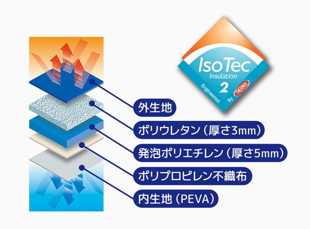 REJ-025 保冷買い物カゴ用バッグ