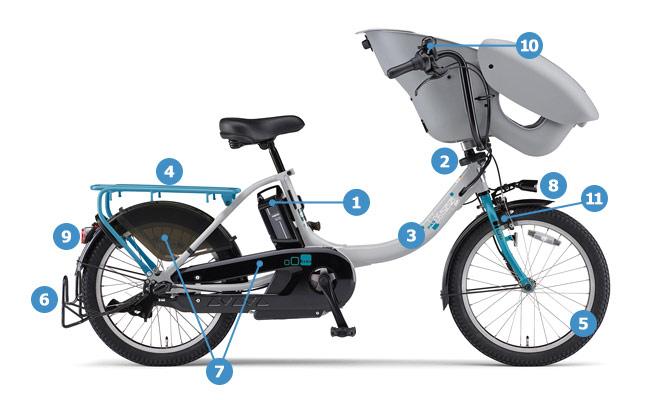 2020 PAS Kiss mini un SP(パス キッス ミニ アン スーパー)「PA20KSP」20インチ 電動自転車