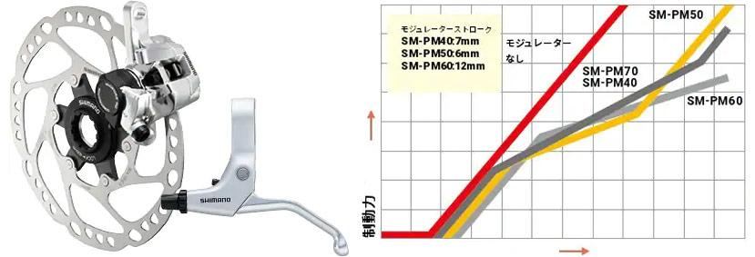 [NEXUS] SG-C6001-8V 内装8S 軸長:184mm OLD:132mm