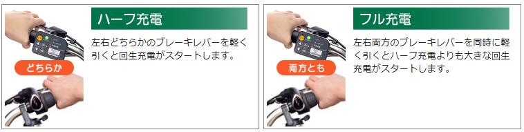 2015 ビビチャージ・A [BE-EKA43] 24インチ 電動自転車