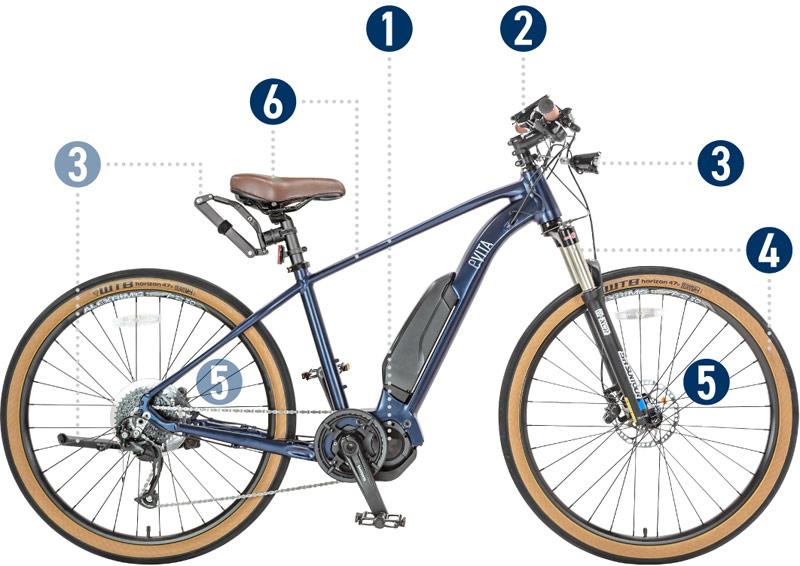 eVITA(エヴィータ)650B 9段変速 電動自転車