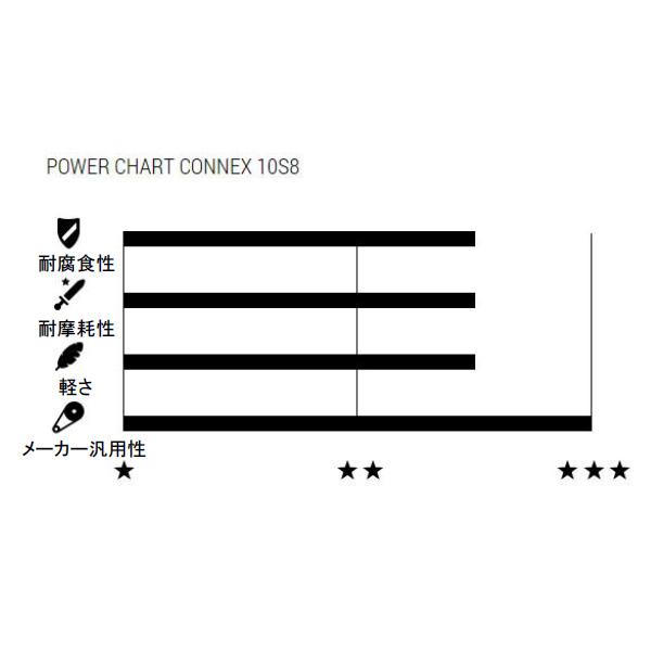 NAGELHEBER-CONNEX-N6x100mm-COX 310720